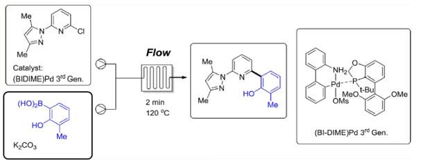 99026ff9ef2b Uniqsis Ltd - Flow Chemistry Publications